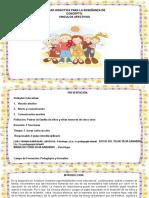 vinculosafectivos-150602025700-lva1-app6892 (1)