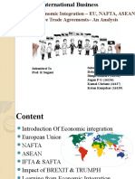 International Business Economic Integration