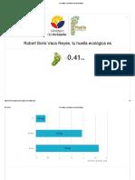 Resultados Calculadora Huella Ecológica