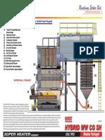 stocker boiler