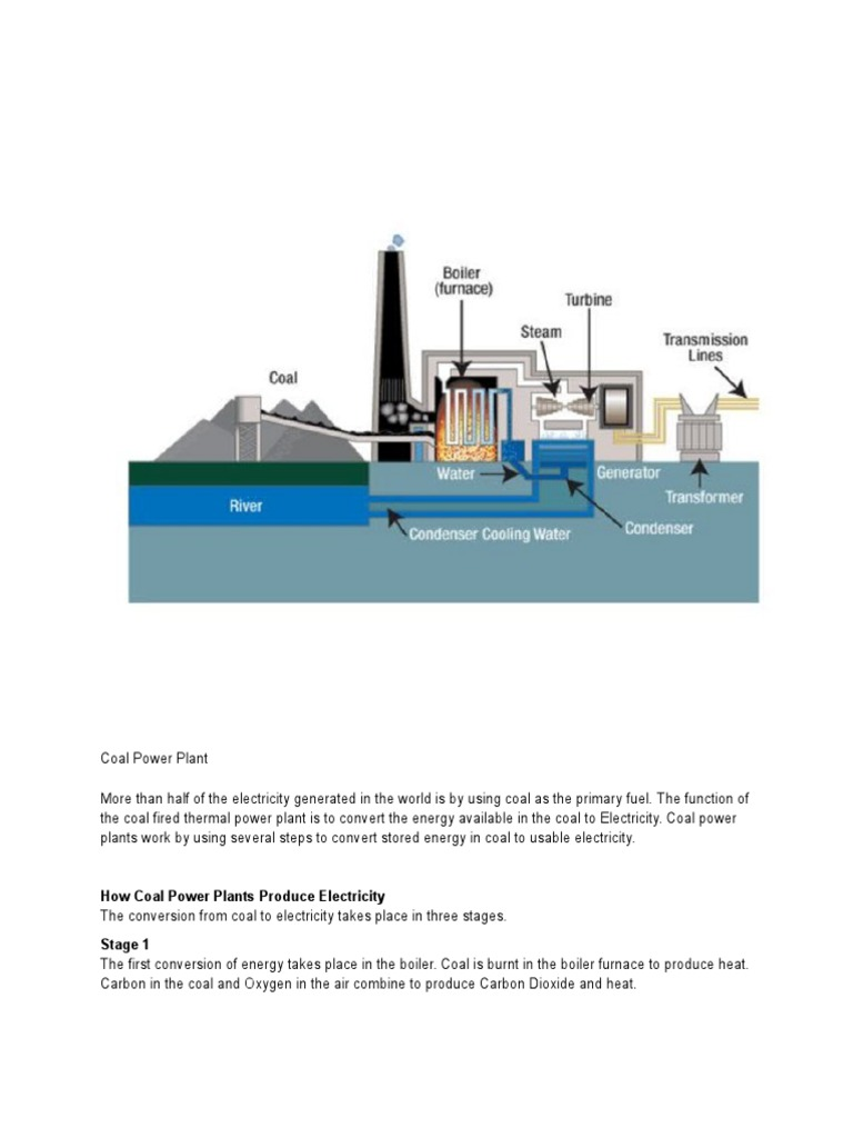 Coal Power Plant | Fossil Fuel Power Station | Coal
