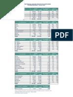 Mercato auto Gennaio 2017,  segmenti e alimentazione