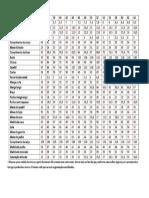medidas outr tabela.pdf