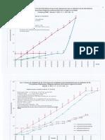 Graphes HVA au 27 04 2016.pdf