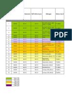 16 05 21 Caracteristiques Forages