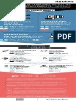 Infographie Baromètre Digital Des Départements