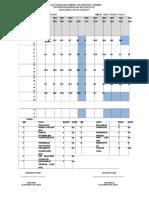 Jadual Ppki Sebati 2014