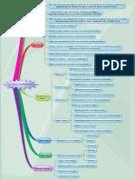 Desarrollo Regenerativo.pdf