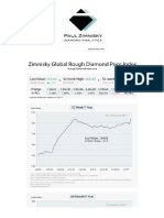 Zimnisky Global Rough Diamond Price Index - Paul Zimnisky | Diamond Industry Analysis