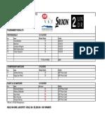 2016 Winter13 Meadow Gardens Results