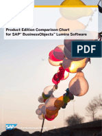 Product Edition Comparison Chart for SAP Lumira