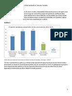 Informe Encuesta de Cooperación Internacional en Ciencias Sociales.pdf