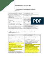 Modificaciones Del Codigo Penal ( Enero - Febrero Del 2017)