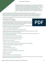 Cambio Organizacional - Monografias