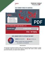 DHS_December-Terror-Threat-Snapshot (3).pdf