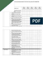Pemetaan Kompetensi Dasar (Kd) Dari Ki-3 Dalam Satu Semester Sdn Seputih 01
