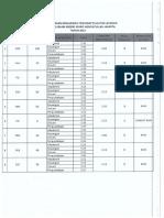 Pemaparan hasil indeks kepuasan masyarakat.pdf