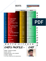 Bread Pockets_Dattu.pdf