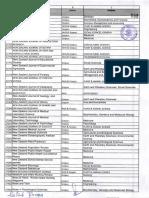 7690152_Journals-4.pdf