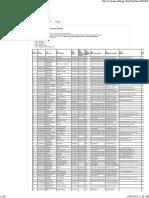 136435860-Dosen-PNS-Unimal.pdf