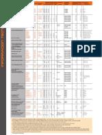TABLA PROPIEDADES Y COMOSICION.pdf