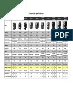 Dynamixel Specification