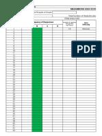 Modified- Test Item Analysis Format