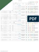 Aços para Construção Mecânica _ Favorit.pdf