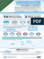 FAO Infographic GHG En