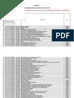 Tabelas-de-Receitas_Despesas_FontedeRecursos-e-Atualizações-_2016.xlsx