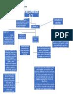 Mapa Conceptual Cimentaciones