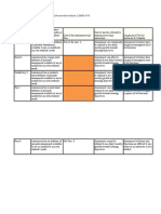 effective assessment rubric module 2