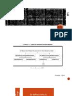 Factores Interorganizacionales e Intraorganizacionales