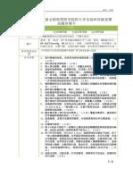 17-04 气胸胸腔闭式引流命题卡.doc