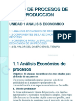 Unidad 1 Diseño de Procesos de Produccion