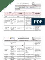 Modelo Caracterizacion Direccionamiento Estrategico v4