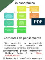 Pre-parcial Primer Corte (Mercantilistas-Marx) (1)