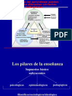 3 Diapositivas Corrientespedagogicas 1216998334413108 9