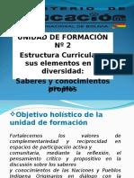 UF2-Presentación_v2