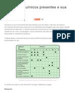 Elementos químicos presentes e sua influência _ Aço - CIMM.pdf