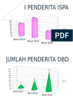 Data Ispa,Dbd,Thypoid