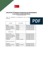 88599458-ANALISIS-DE-LOS-RIESGOS-POTENCIALES-INSTALACIONES-ELECTRICA.docx