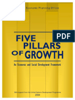 Five Pillars of Growth