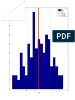 Probablity Curve