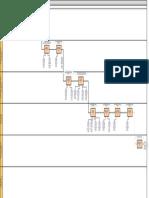 Architectural Precast Process Model