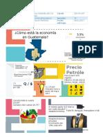 Tarea 4- Infografía Economía Guatemala