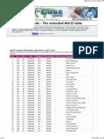ASCII Code - The Extended ASCII Table
