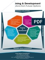 Training Solutions From Future Options