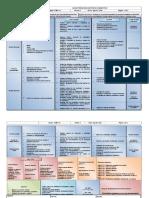Caracterizacion Gestion de Suministros (2)