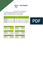 Federal C 2017 - Fixture y posiciones